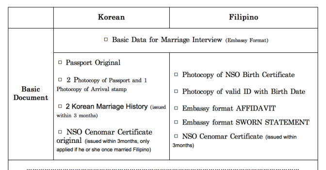 Certificate of legal capacity to contract marriage pinay seoulmate a marriage license in the philippines filipino korean couples need to undergo an interview at the korean embassy in order to get the certificate altavistaventures Images